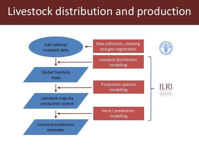 ecological livestock production systems the new Options for reducing livestock production and consumption to fit within ecological limits, with a focus in europe.