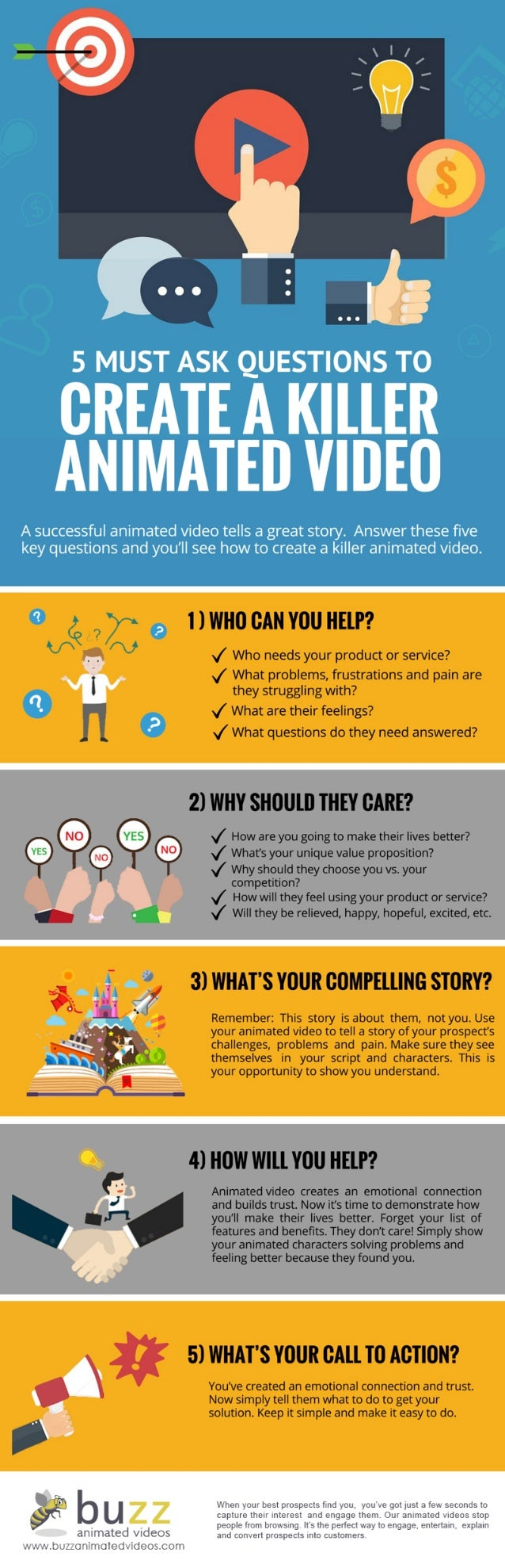 5 Must Ask Questions to Create a Killer Animated Video