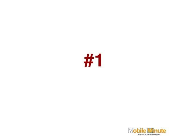 5 Must-Knows for Mobile Marketing - Kevin Steineman Slide 2