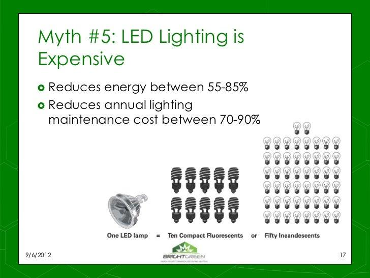 5 Myths Of Led Lighting Linkedin