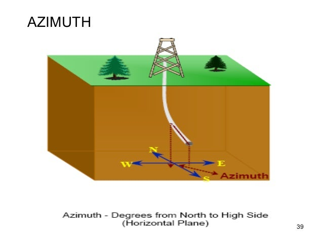 Where Well Be >> Azimuth Well Pictures to Pin on Pinterest - ThePinsta