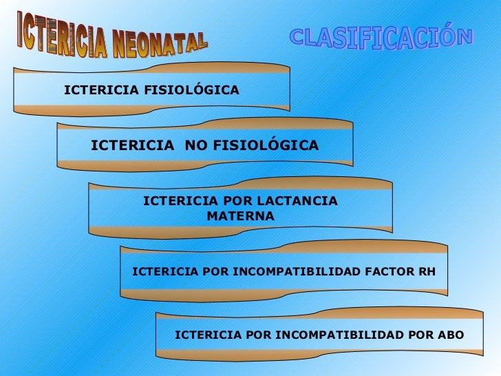 ICTERICIA NEONATAL CLASIFICACIÓN ICTERICIA POR LACTANCIA MATERNA ICTERICIA  NO FISIOLÓGICA ICTERICIA FISIOLÓGICA ICTERICIA...
