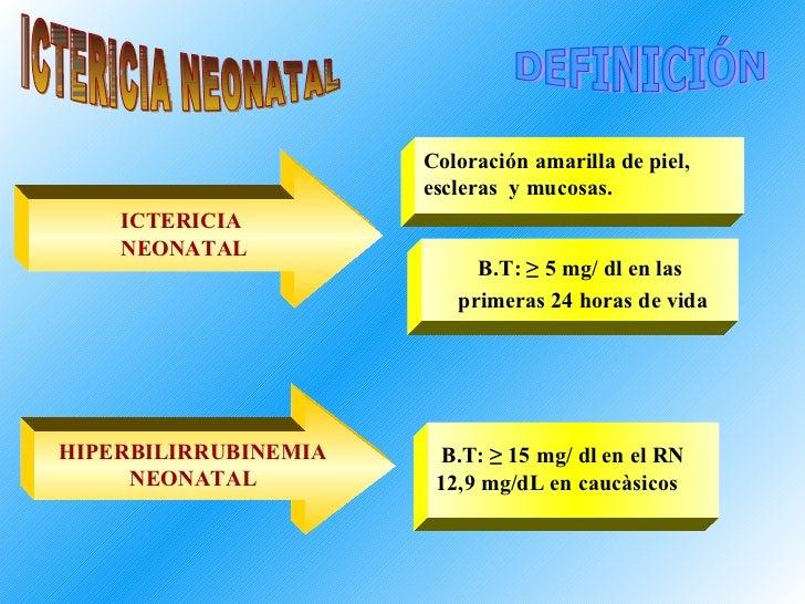 Coloración amarilla de piel,  escleras  y mucosas.   ICTERICIA  NEONATAL HIPERBILIRRUBINEMIA NEONATAL B.T: ≥ 5 mg/ dl  en ...