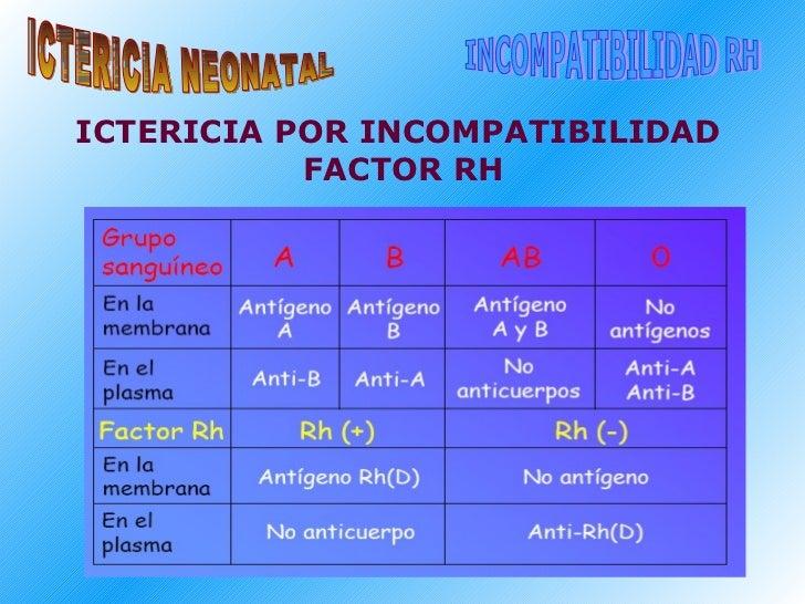 ICTERICIA POR INCOMPATIBILIDAD  FACTOR RH ICTERICIA NEONATAL INCOMPATIBILIDAD RH