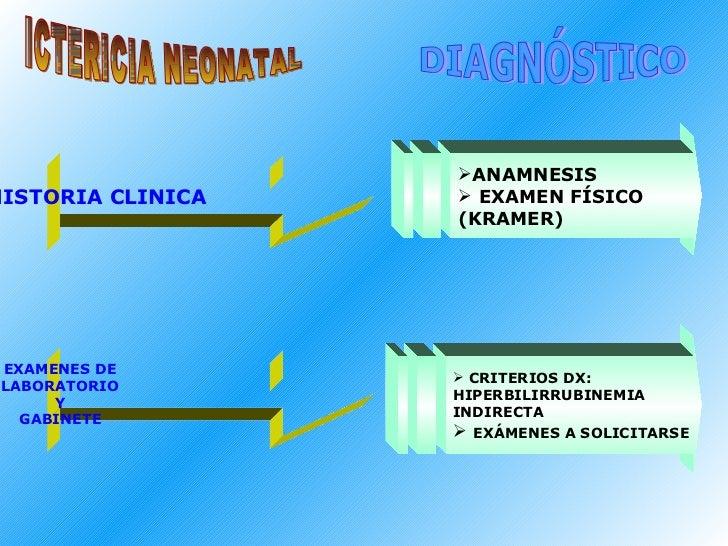 ICTERICIA NEONATAL DIAGNÓSTICO HISTORIA CLINICA <ul><li>ANAMNESIS </li></ul><ul><li>EXAMEN FÍSICO  </li></ul><ul><li>(KRAM...