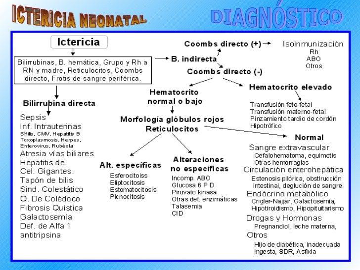 ICTERICIA NEONATAL DIAGNÓSTICO