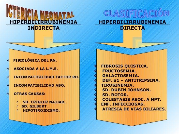 Fructosemia
