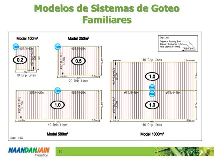 Sistemas de riego tecnificado para peque as parcelas - Sistemas de goteo ...