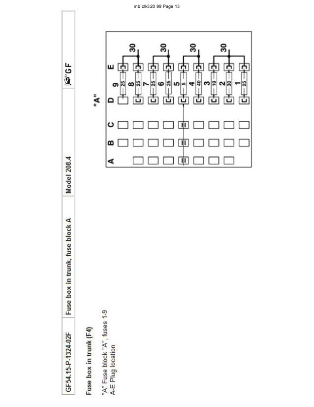 Clk 320 starter relay location