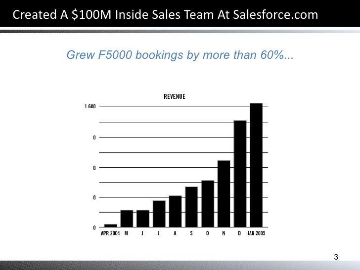 5 New (& a Little Crazy) Ways To Align Sales & Marketing Webinar Slides Slide 3