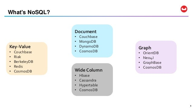 5 Popular Choices for NoSQL on a Microsoft Platform