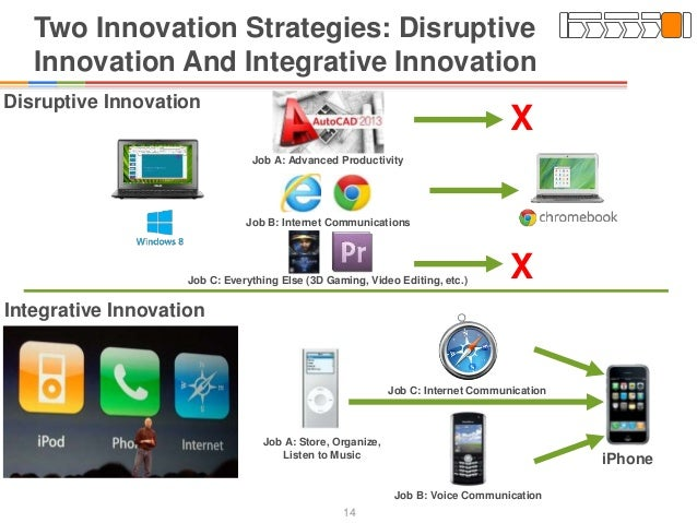 innovation microsoft vs apple Facilitating the spread of knowledge and innovation in professional software  development  google vs  theopensourcery compared apple, google, and  microsoft from a different point of view, software development agility.