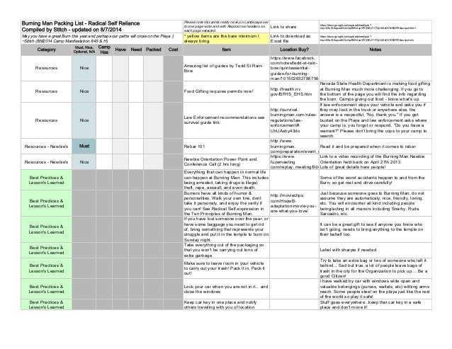 notes 13 resources nice amazing list