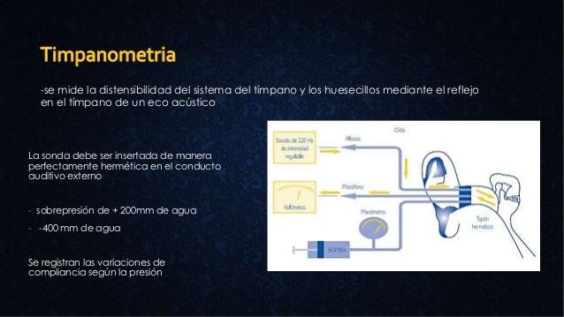 La sonda debe ser insertada de manera perfectamente hermética en el conducto auditivo externo - sobrepresión de + 200mm de...