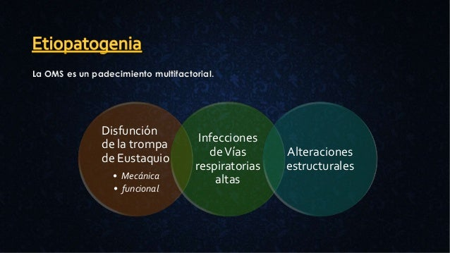 La OMS es un padecimiento multifactorial. Disfunción de la trompa de Eustaquio • Mecánica • funcional Infecciones deVías r...
