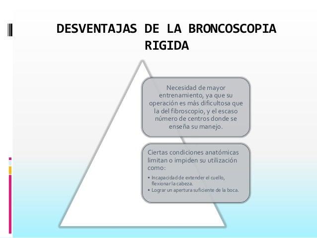 Otras formas de empleo del Fibrobroncoscopio