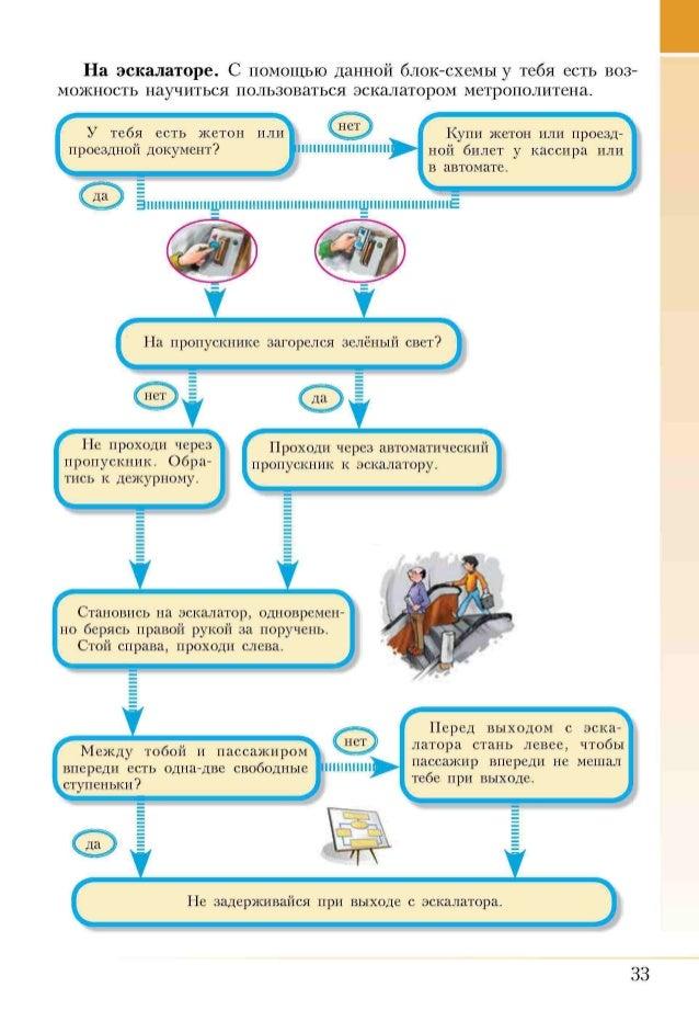 основы здоровья правильное питание