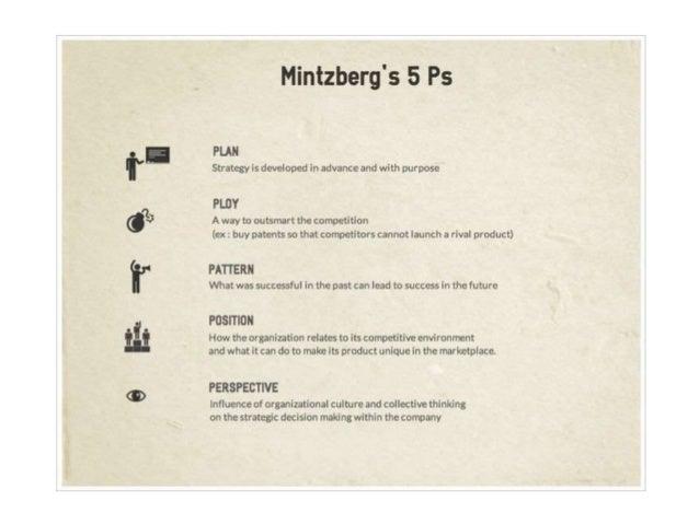 mintzberg 5p strategy