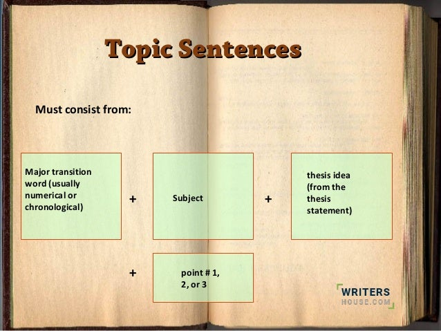 Difference of poem and essay