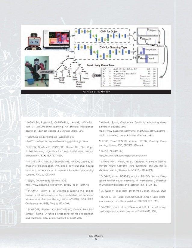 http arxiv.org pdf 1504.06751.pdf