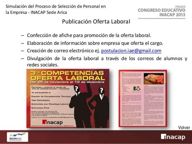 Simulación del Proceso de Selección de Personal en la Empresa - INACAP Sede Arica  Recepción de Currículum y Carta de Pres...