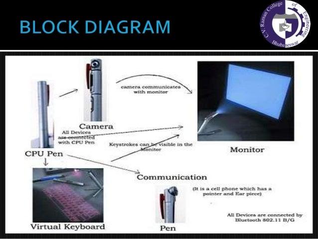 Block Diagram Of 5 Pen Pc - Schematics Online on