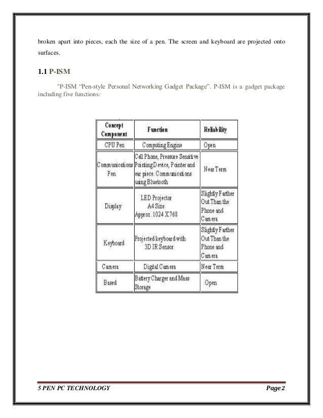 block diagram of 5 pen pc technology 5 pen pc technology block diagram of zigbee module #15