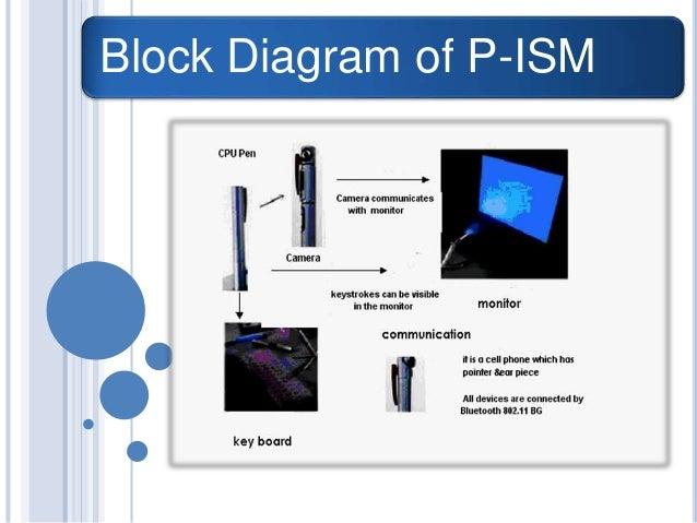 block diagram of 5 pen pc technology 5 pen pc technology by divya block diagram of 3g technology