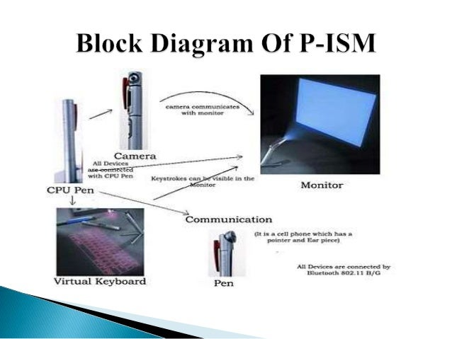 5 pen pc technology ppt rh slideshare net Basic Computer Diagram explain block diagram of 5 pen pc technology