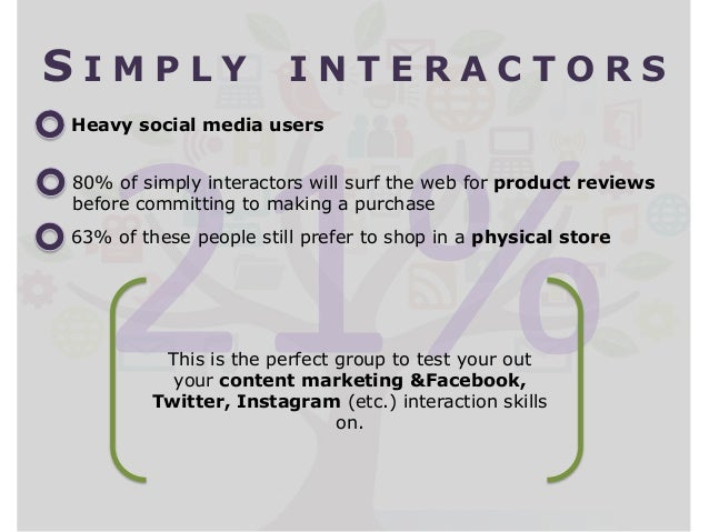 SIMPLY  INTERACTORS  Heavy social media users 80% of simply interactors will surf the web for product reviews before commi...