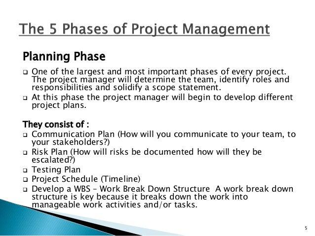 Work Break Down Structure 6