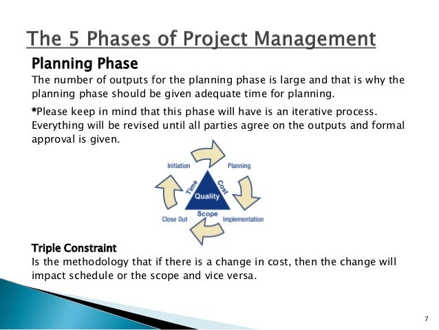 Planning Phase Key Outputs of this phase are:  Create WBS and WBS Dictionary  Develop Schedule  Develop Budget  Determ...