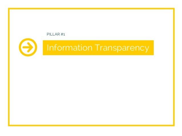 Information Transparency PILLAR #1