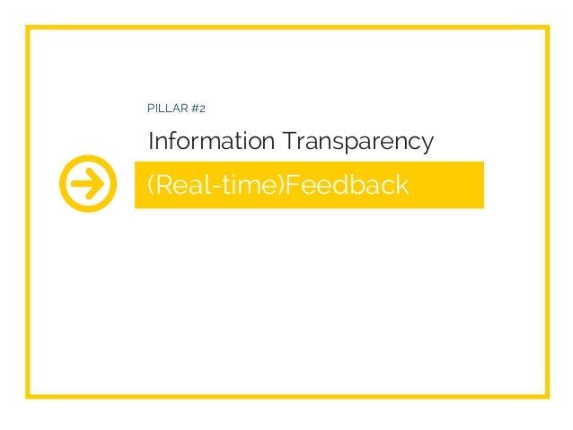 (Real-time)Feedback PILLAR #2 Information Transparency