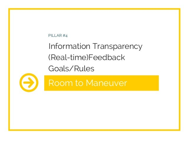 Room to Maneuver PILLAR #4 Information Transparency (Real-time)Feedback Goals/Rules