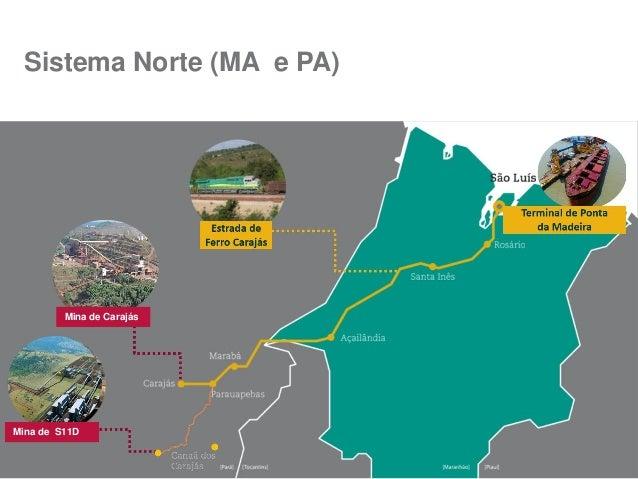 Sistema Norte (MA e PA) Mina de S11D Mina de Carajás