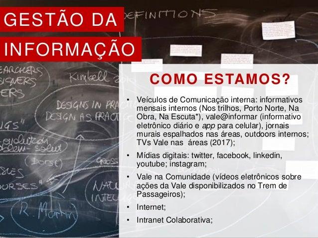 GESTÃO DA INFORMAÇÃO COMO ESTAMOS? • Veículos de Comunicação interna: informativos mensais internos (Nos trilhos, Porto No...