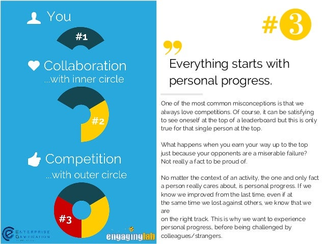 #  Everything starts with  personal progress.  One of the most common misconceptions is that we  always love competitions....