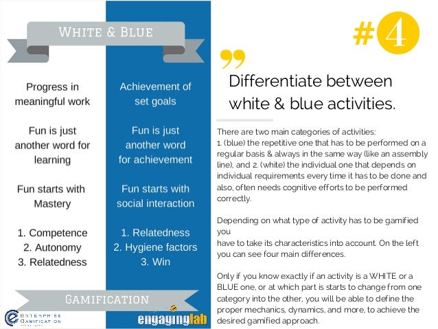 #  Differentiate between  white & blue activities.  There are two main categories of activities:  1. (blue) the repetitive...