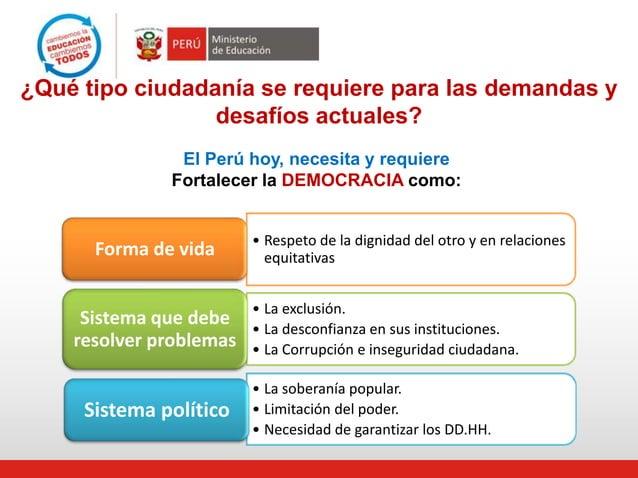 ¿Qué tipo ciudadanía se requiere para las demandas y desafíos actuales? El Perú hoy, necesita y requiere Fortalecer la DEM...