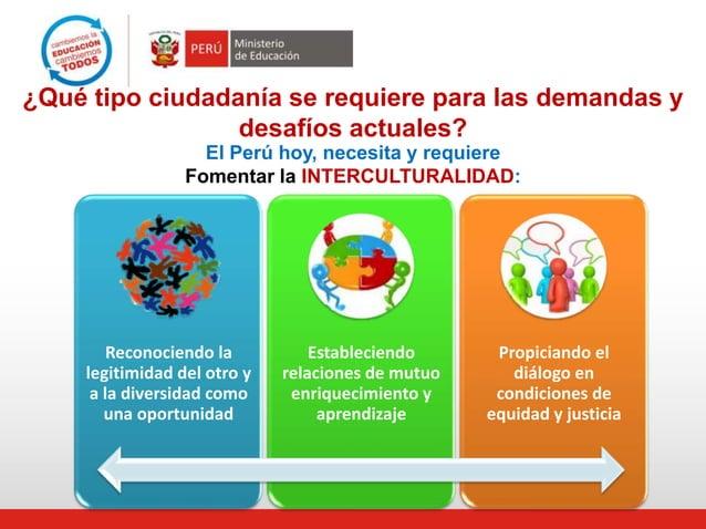 ¿Qué tipo ciudadanía se requiere para las demandas y desafíos actuales? El Perú hoy, necesita y requiere Fomentar la INTER...