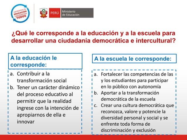 ¿Qué le corresponde a la educación y a la escuela para desarrollar una ciudadanía democrática e intercultural? A la educac...
