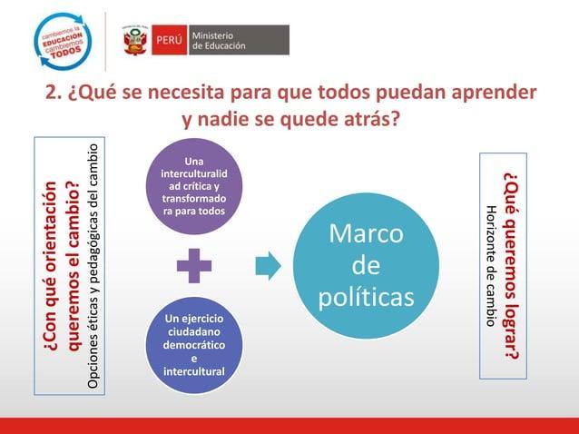 Opciones éticas y pedagógicas del cambio  Marco de políticas Un ejercicio ciudadano democrático e intercultural  ¿Qué quer...