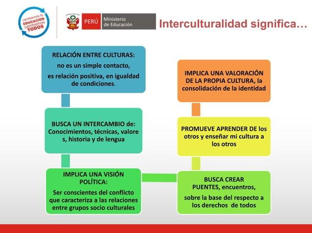 Interculturalidad significa… RELACIÓN ENTRE CULTURAS: no es un simple contacto, es relación positiva, en igualdad de condi...
