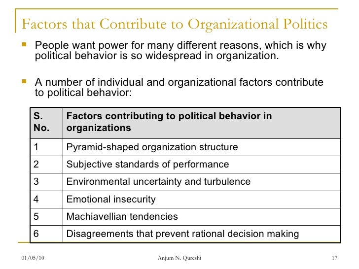 organizational theory and behavorial problems ikea Apply motivation theories to analyze performance problems which motivation theory have you found to be most useful in explaining why people behave in a certain way organizational behavior and human decision processes, 86, 278-321 colquitt, j a, conlon.