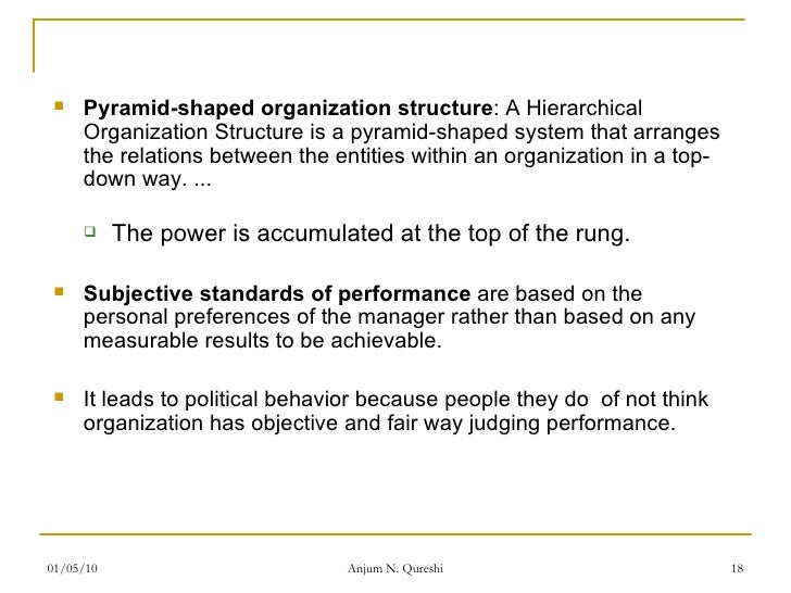 power politics and leadership in the organization Influence power, politics and control  as power and politics relates with management and leadership in organization power and the politics in the organization.