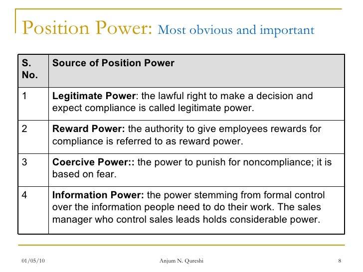 essay on leadership pdf