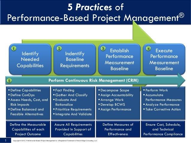 1 Identify Needed Capabilities Indentify Baseline Requirements Establish Performance Measurement Baseline Execute Performa...