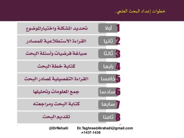 البحثإعداد خطواتالعلمي.. @DrRehaili Dr.TaghreedAlrehaili@gmail.com 1436-1437هـ