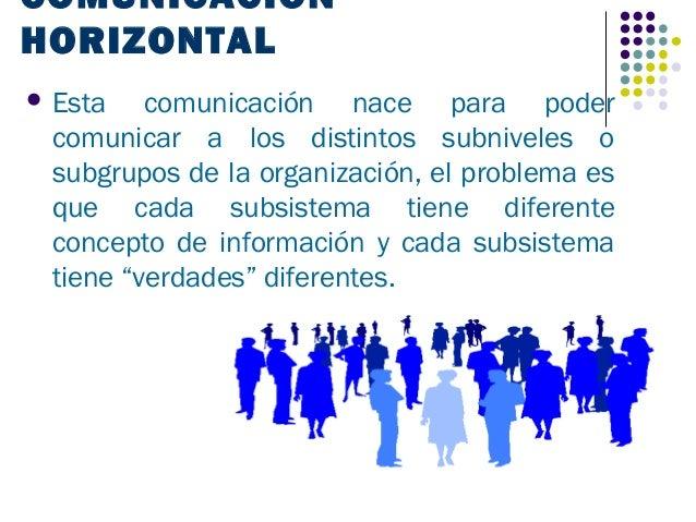 COMUNICACIÓNHORIZONTAL Esta   comunicación nace para poder comunicar a los distintos subniveles o subgrupos de la organiz...